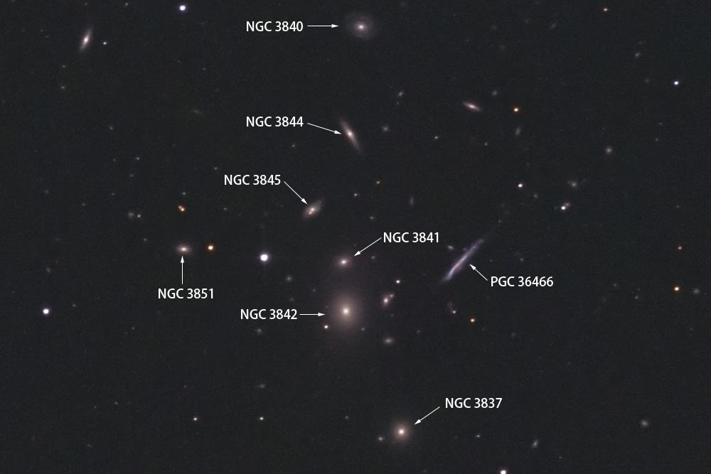 ケンタウルス座銀河団